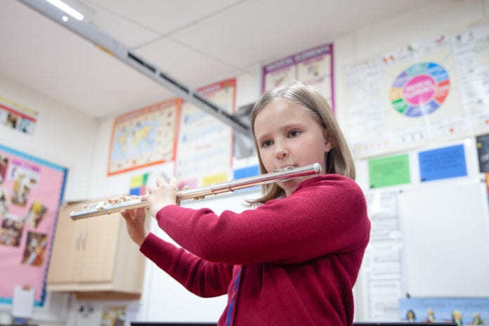 Music in a Childs Education